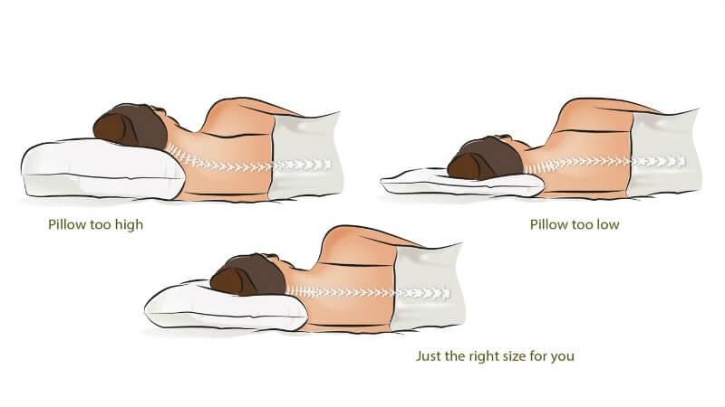 Cuscino adatto